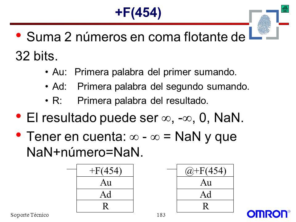 Suma 2 números en coma flotante de 32 bits.