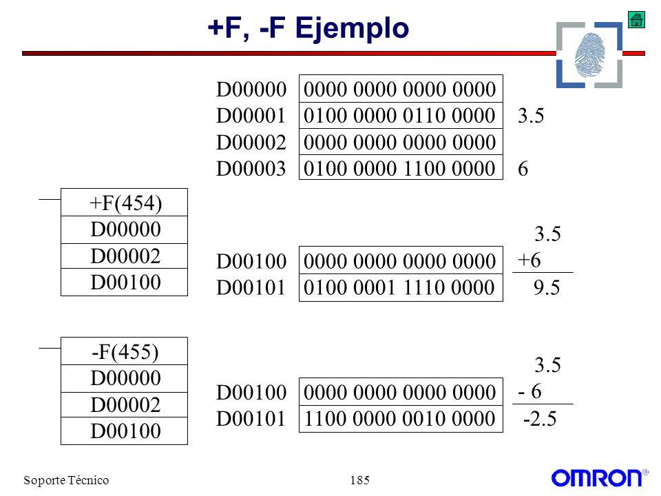 +F, -F Ejemplo D00000 0000 0000 0000 0000. D00001 0100 0000 0110 0000 3.5. D00002 0000 0000 0000 0000.