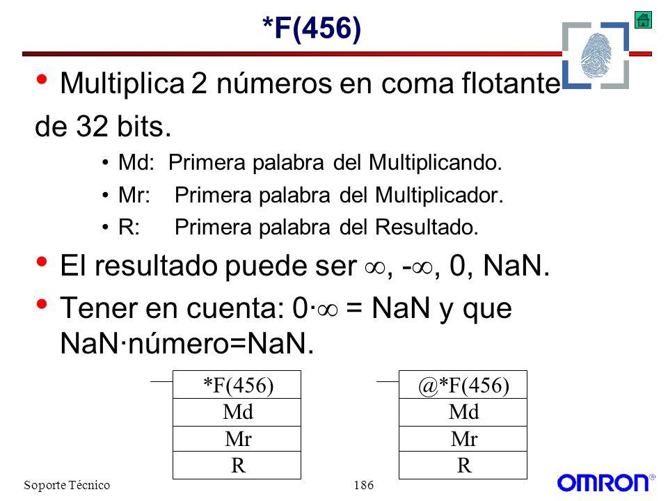 Multiplica 2 números en coma flotante de 32 bits.