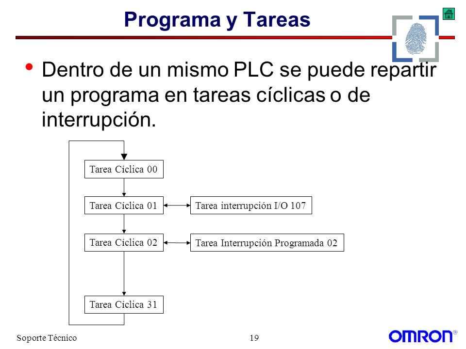 Programa y Tareas Dentro de un mismo PLC se puede repartir un programa en tareas cíclicas o de interrupción.