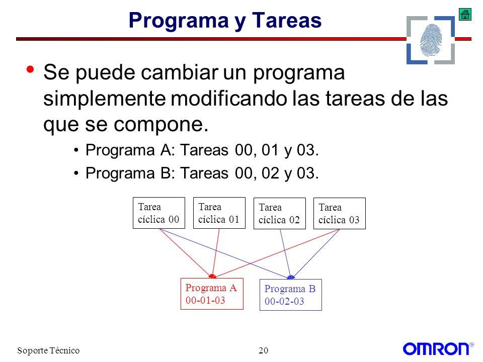 Programa y Tareas Se puede cambiar un programa simplemente modificando las tareas de las que se compone.