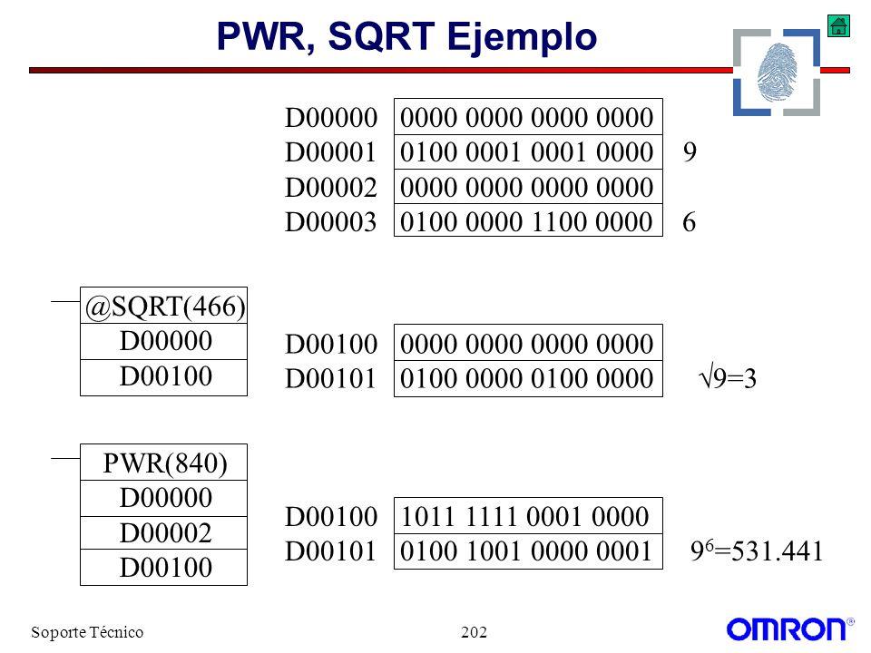 PWR, SQRT Ejemplo D00000 0000 0000 0000 0000. D00001 0100 0001 0001 0000 9. D00002 0000 0000 0000 0000.