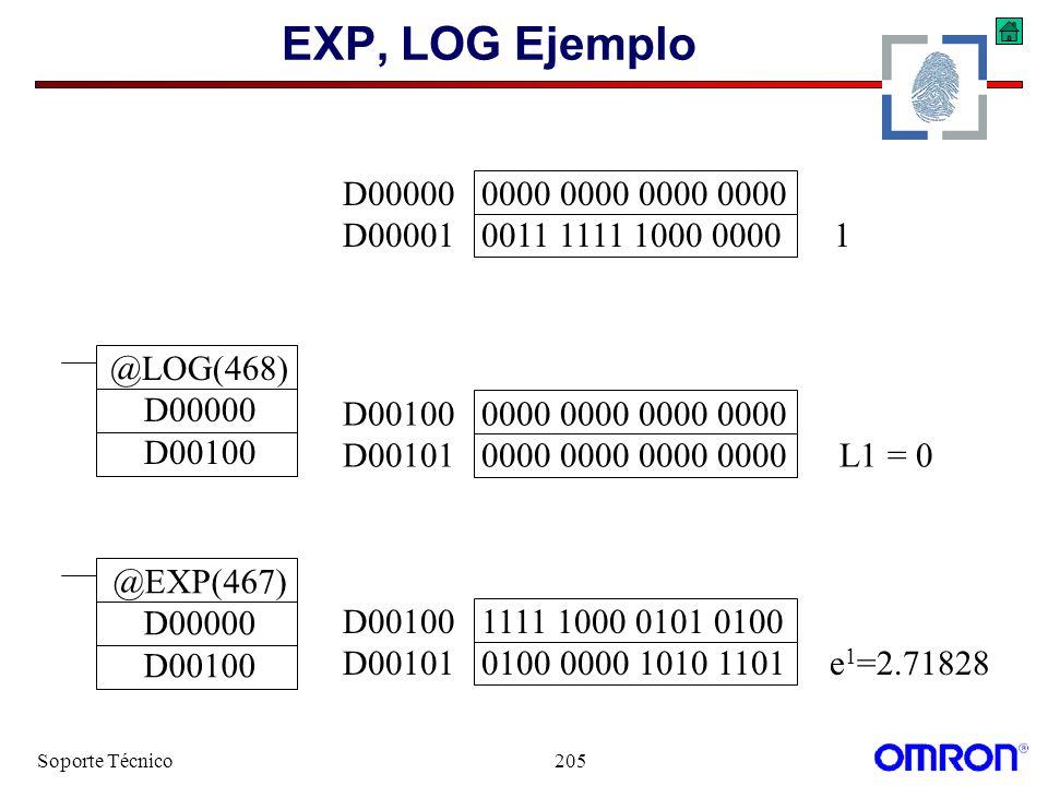 EXP, LOG Ejemplo D00000 0000 0000 0000 0000. D00001 0011 1111 1000 0000 1. @LOG(468) D00000.