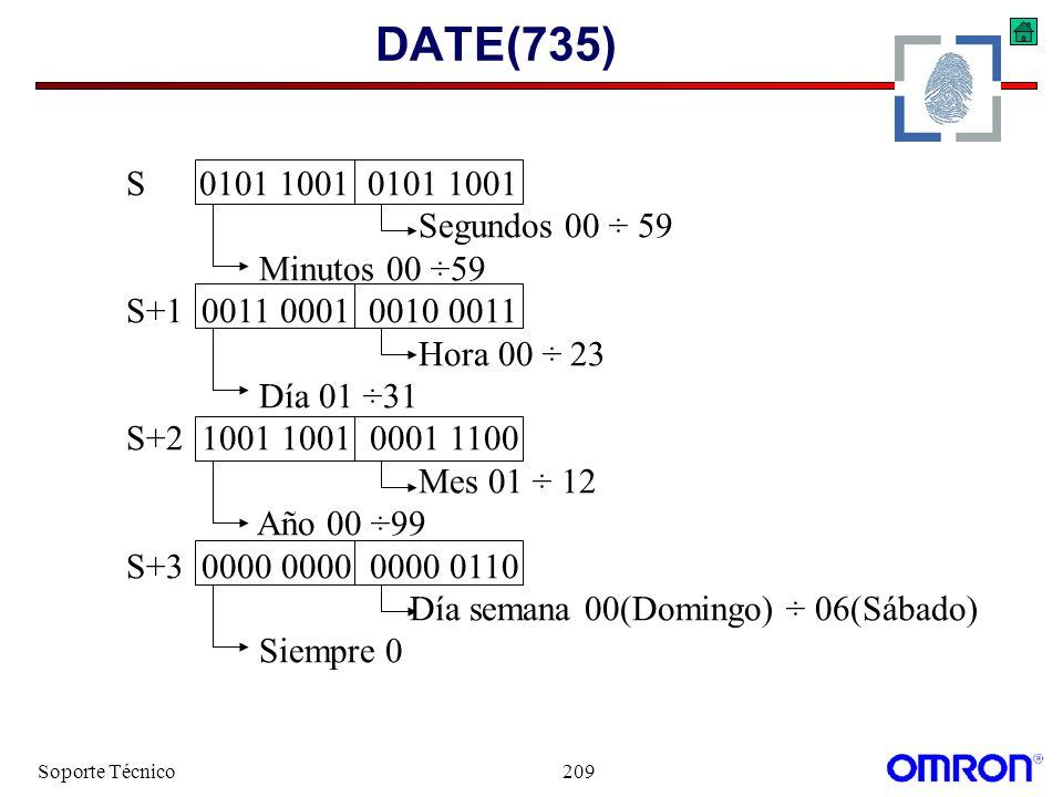 DATE(735) S 0101 1001 0101 1001 Segundos 00 ÷ 59 Minutos 00 ÷59