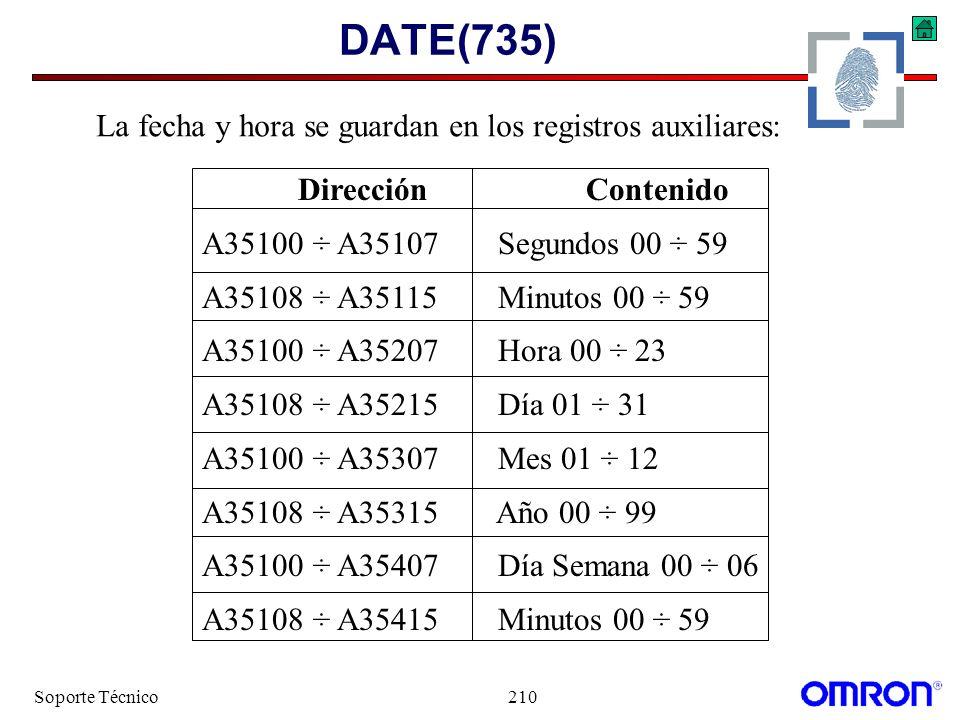 DATE(735) La fecha y hora se guardan en los registros auxiliares: