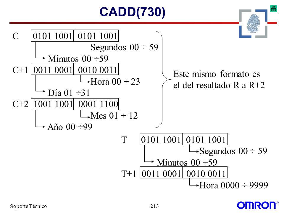 CADD(730) C 0101 1001 0101 1001 Segundos 00 ÷ 59 Minutos 00 ÷59