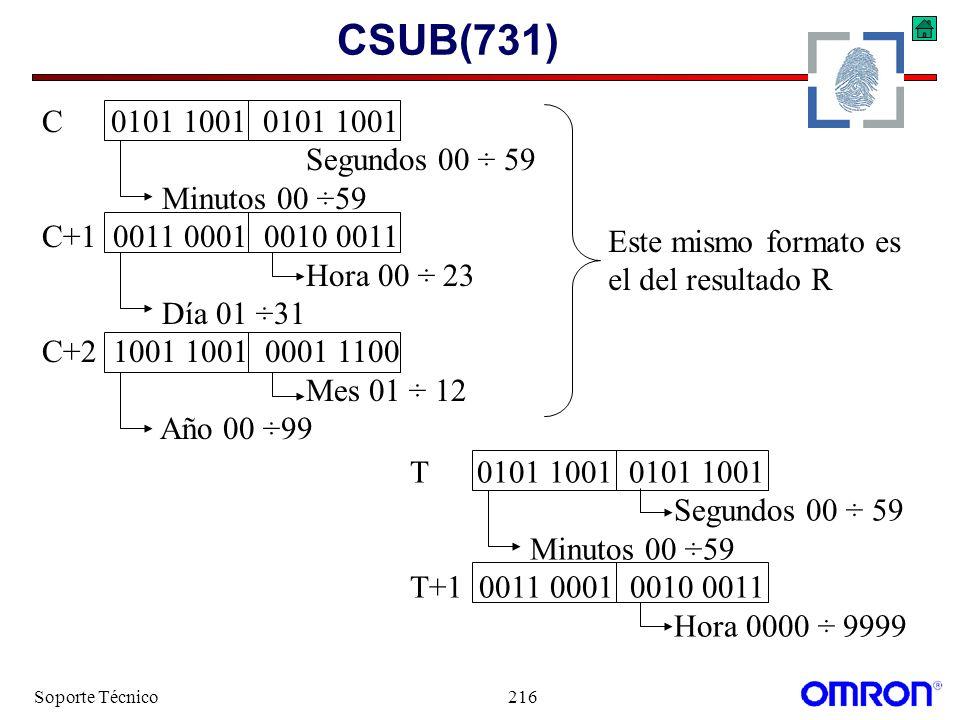 CSUB(731) C 0101 1001 0101 1001 Segundos 00 ÷ 59 Minutos 00 ÷59