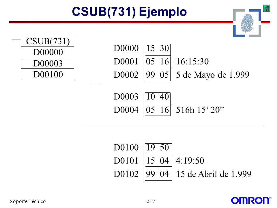 CSUB(731) Ejemplo CSUB(731) D00000 D0000 15 30 D00003