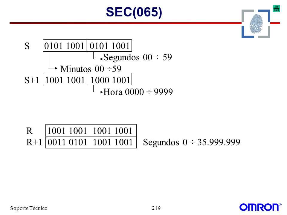 SEC(065) S 0101 1001 0101 1001 Segundos 00 ÷ 59 Minutos 00 ÷59