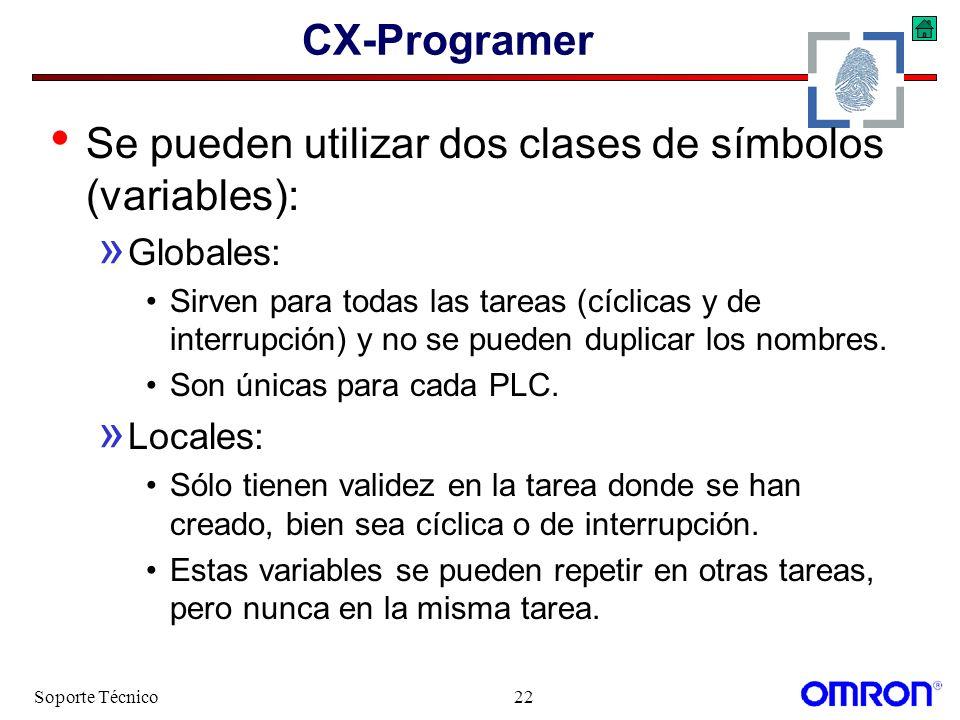 Se pueden utilizar dos clases de símbolos (variables):