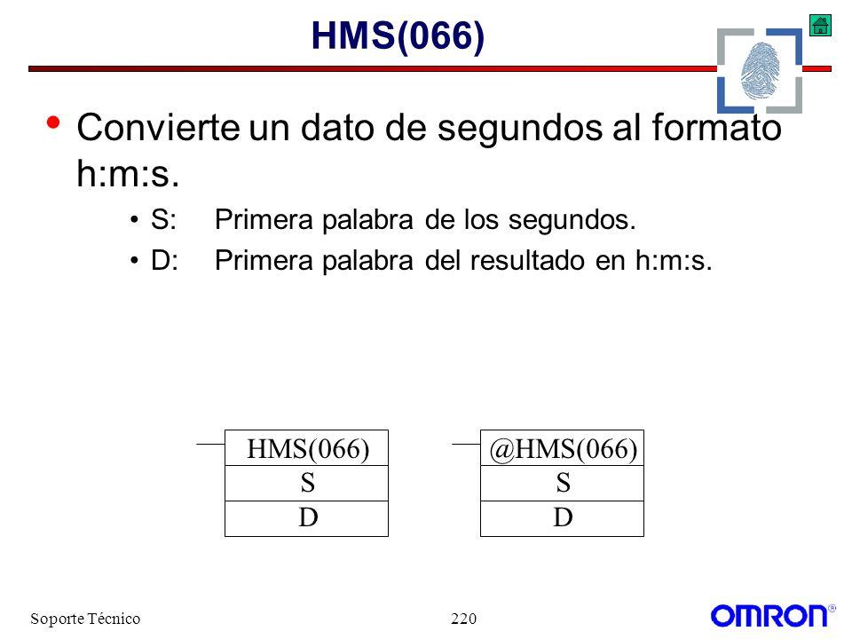Convierte un dato de segundos al formato h:m:s.