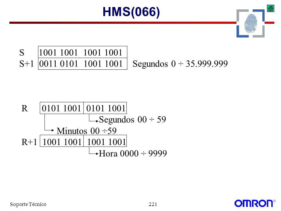 HMS(066) S 1001 1001 1001 1001. S+1 0011 0101 1001 1001 Segundos 0 ÷ 35.999.999. R 0101 1001 0101 1001.