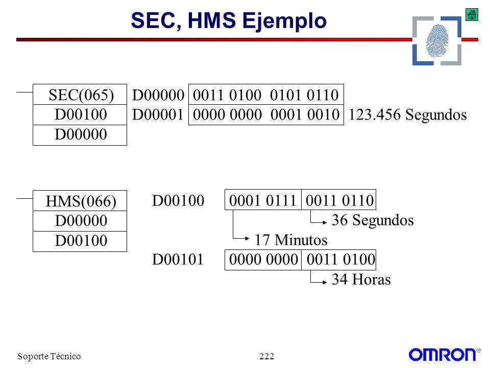 SEC, HMS Ejemplo SEC(065) D00100 D00000 D00000 0011 0100 0101 0110