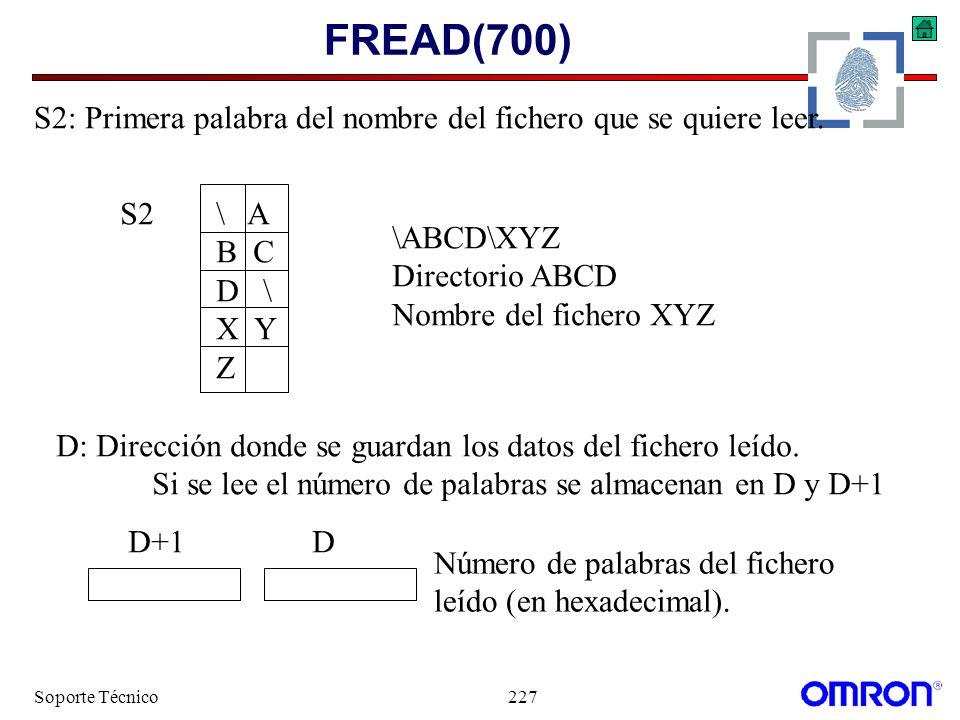 FREAD(700) S2: Primera palabra del nombre del fichero que se quiere leer. S2 \ A. B C. D \ X Y.