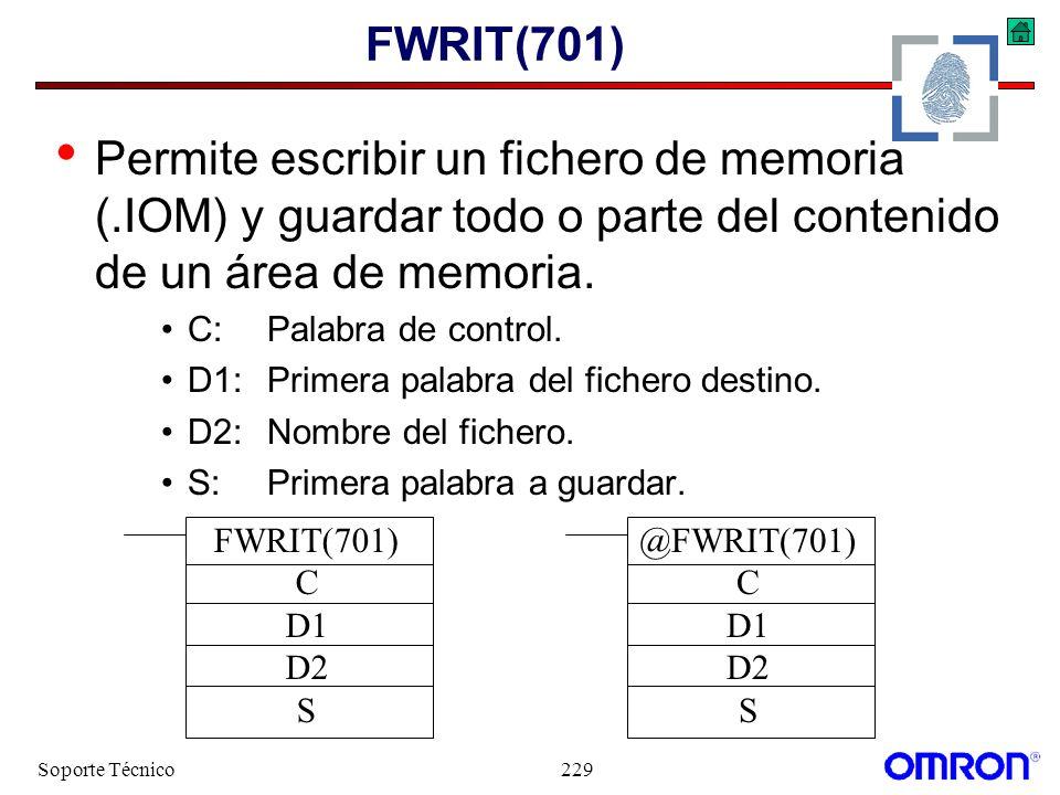 FWRIT(701) Permite escribir un fichero de memoria (.IOM) y guardar todo o parte del contenido de un área de memoria.