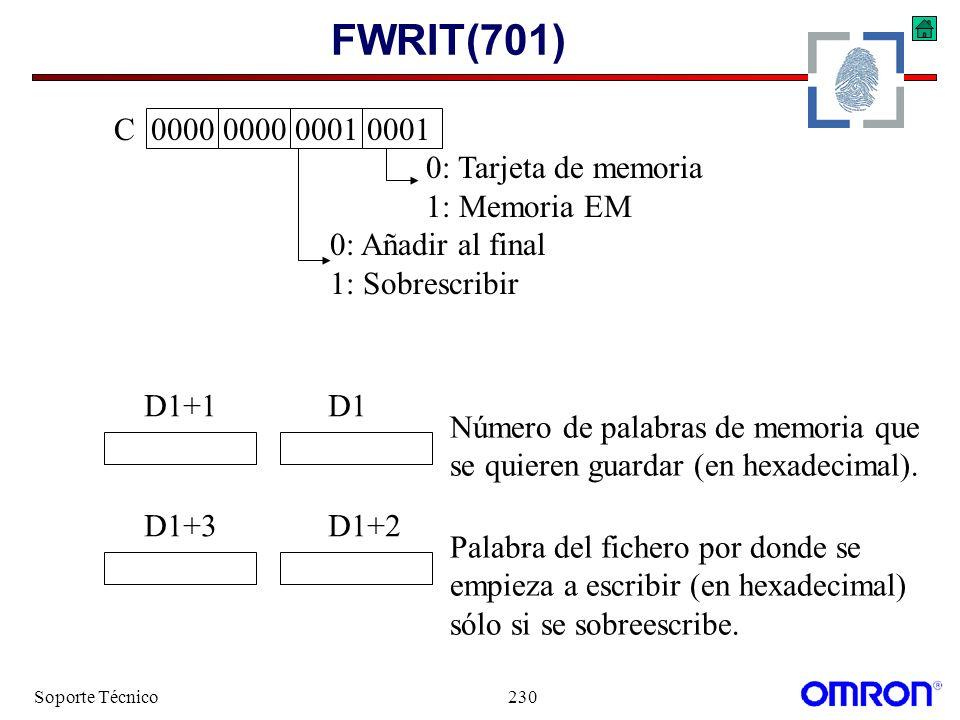 FWRIT(701) C 0000 0000 0001 0001 0: Tarjeta de memoria 1: Memoria EM