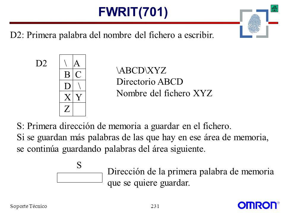 FWRIT(701) D2: Primera palabra del nombre del fichero a escribir.
