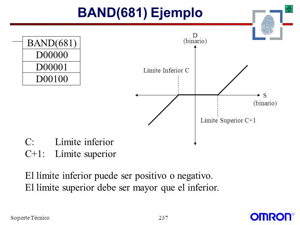 BAND(681) Ejemplo BAND(681) D00000 D00001 D00100 C: Límite inferior
