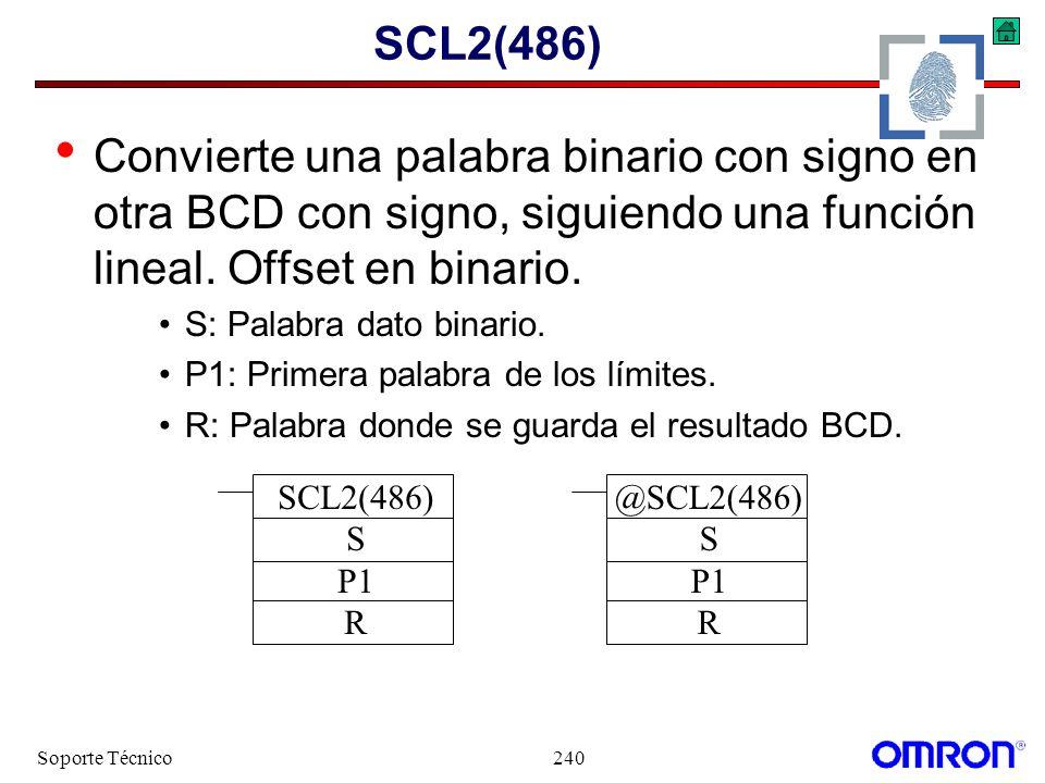SCL2(486) Convierte una palabra binario con signo en otra BCD con signo, siguiendo una función lineal. Offset en binario.