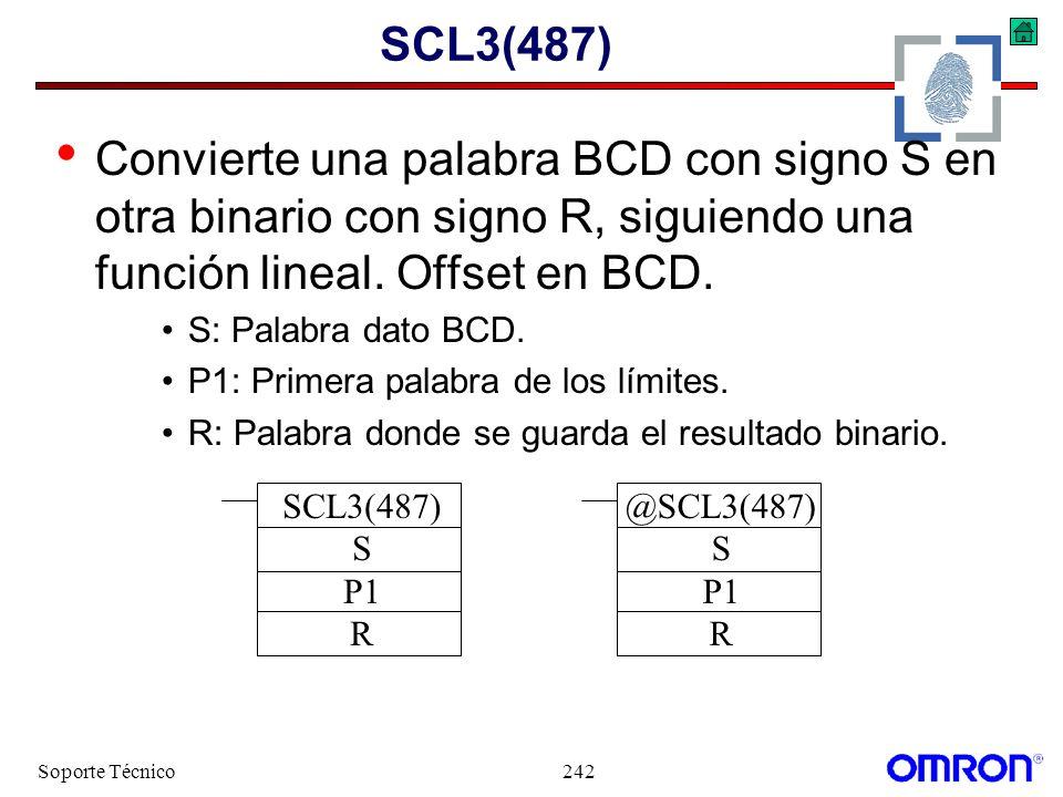 SCL3(487) Convierte una palabra BCD con signo S en otra binario con signo R, siguiendo una función lineal. Offset en BCD.
