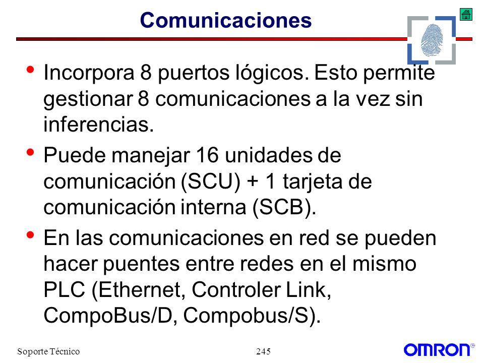Comunicaciones Incorpora 8 puertos lógicos. Esto permite gestionar 8 comunicaciones a la vez sin inferencias.