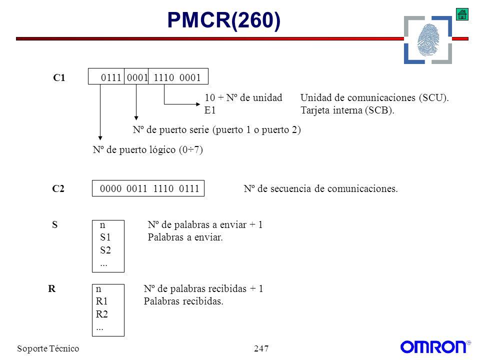 PMCR(260) C1 0111 0001 1110 0001. 10 + Nº de unidad Unidad de comunicaciones (SCU). E1 Tarjeta interna (SCB).