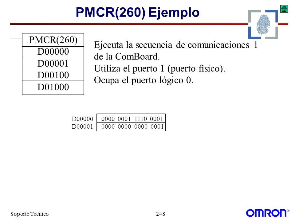 PMCR(260) Ejemplo PMCR(260) D00000
