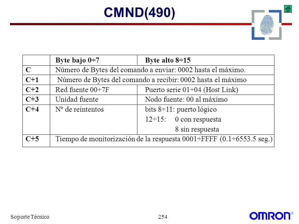 CMND(490) Byte bajo 0÷7 Byte alto 8÷15