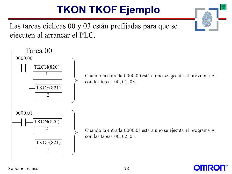 TKON TKOF Ejemplo Las tareas cíclicas 00 y 03 están prefijadas para que se. ejecuten al arrancar el PLC.