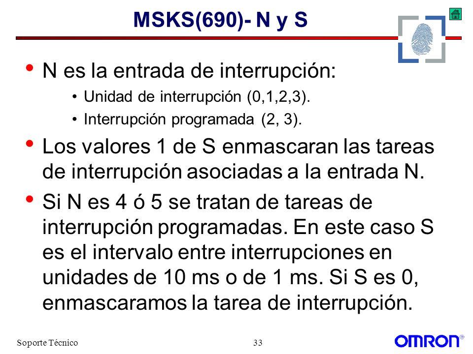 N es la entrada de interrupción: