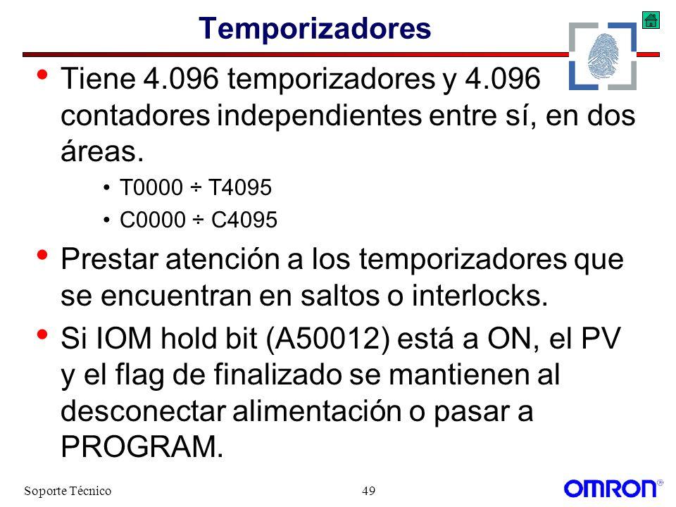 Temporizadores Tiene 4.096 temporizadores y 4.096 contadores independientes entre sí, en dos áreas.