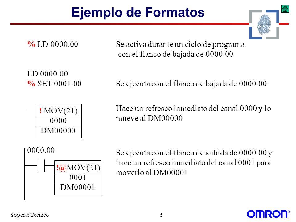 Ejemplo de Formatos % LD 0000.00 Se activa durante un ciclo de programa. con el flanco de bajada de 0000.00.