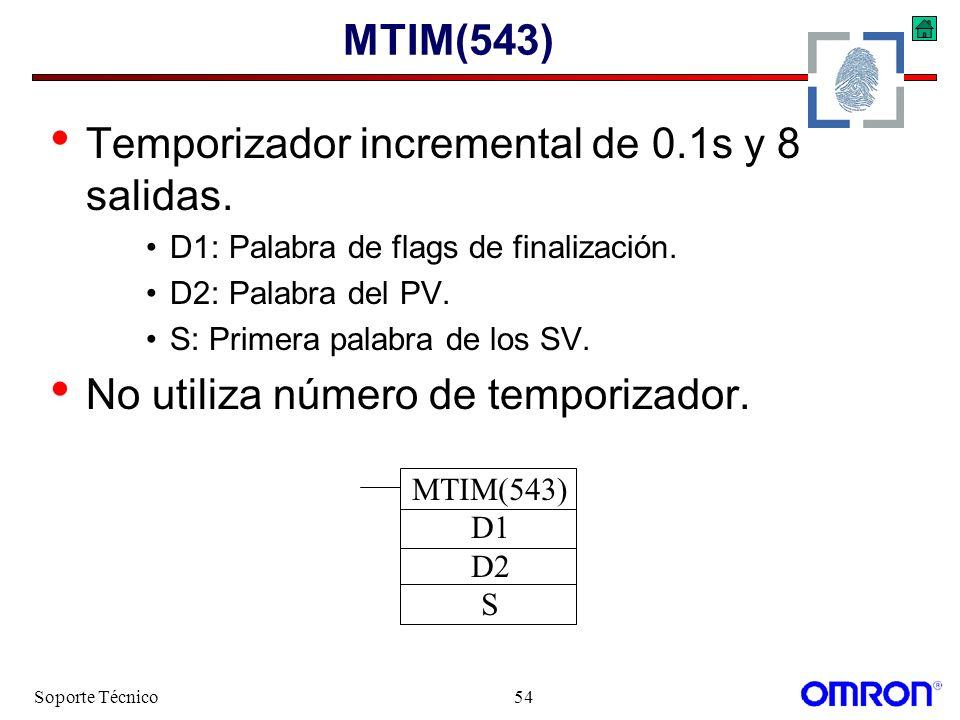 Temporizador incremental de 0.1s y 8 salidas.