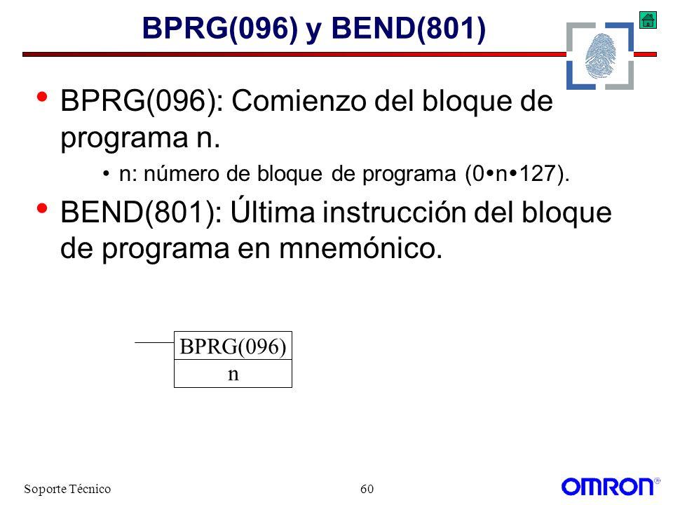 BPRG(096): Comienzo del bloque de programa n.