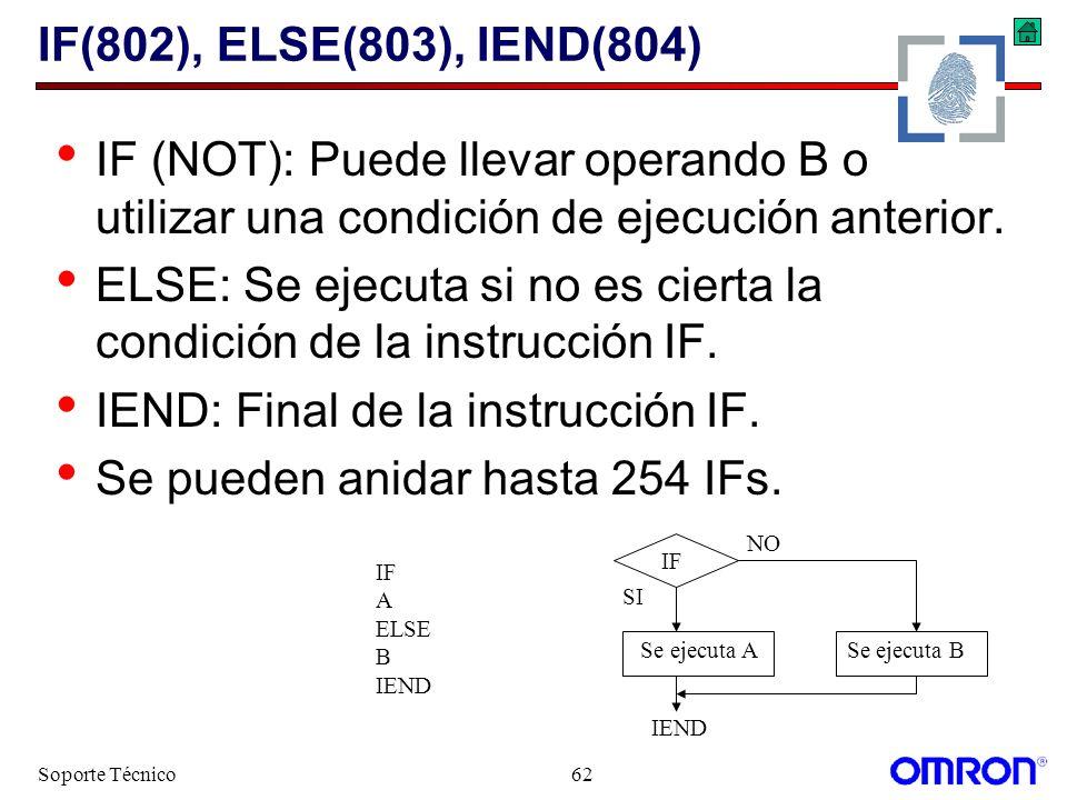 ELSE: Se ejecuta si no es cierta la condición de la instrucción IF.
