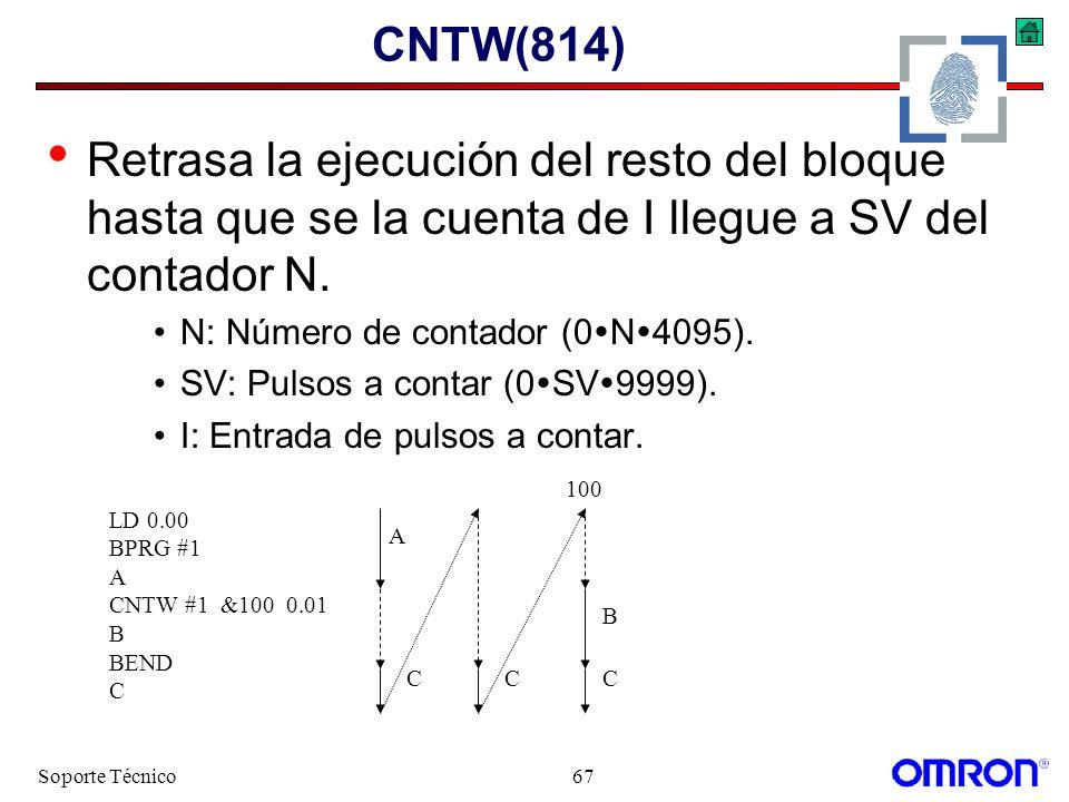 CNTW(814) Retrasa la ejecución del resto del bloque hasta que se la cuenta de I llegue a SV del contador N.