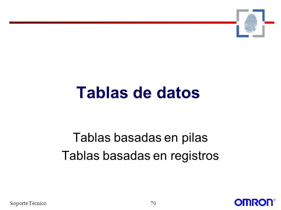Tablas basadas en pilas Tablas basadas en registros