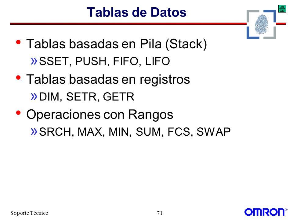 Tablas basadas en Pila (Stack) Tablas basadas en registros