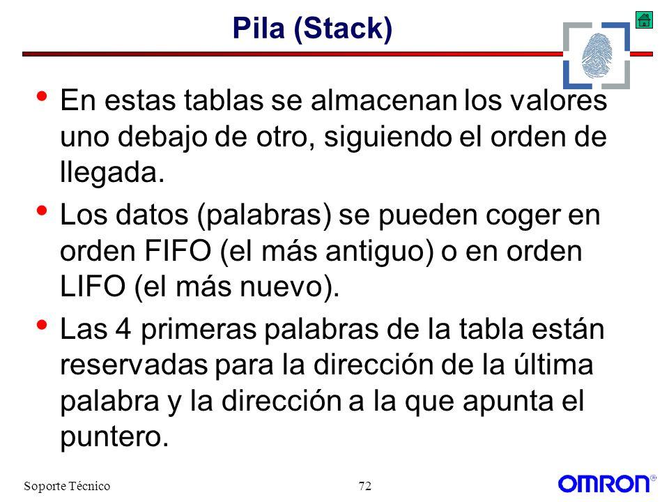 Pila (Stack) En estas tablas se almacenan los valores uno debajo de otro, siguiendo el orden de llegada.