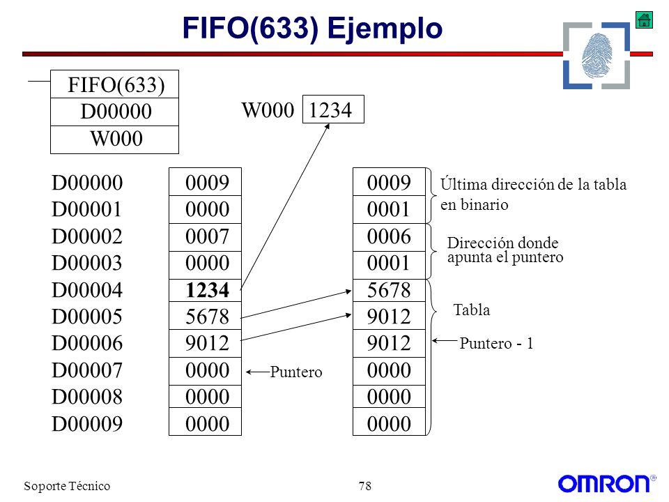 FIFO(633) Ejemplo FIFO(633) D00000 W000 W000 1234 D00000 0009