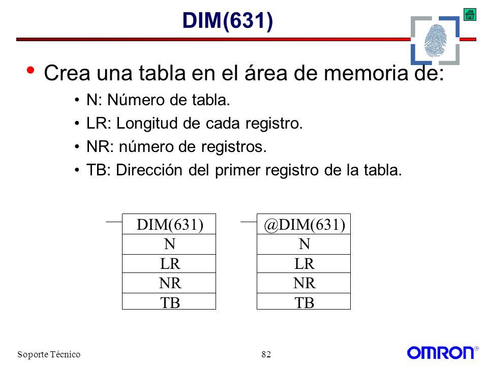 Crea una tabla en el área de memoria de: