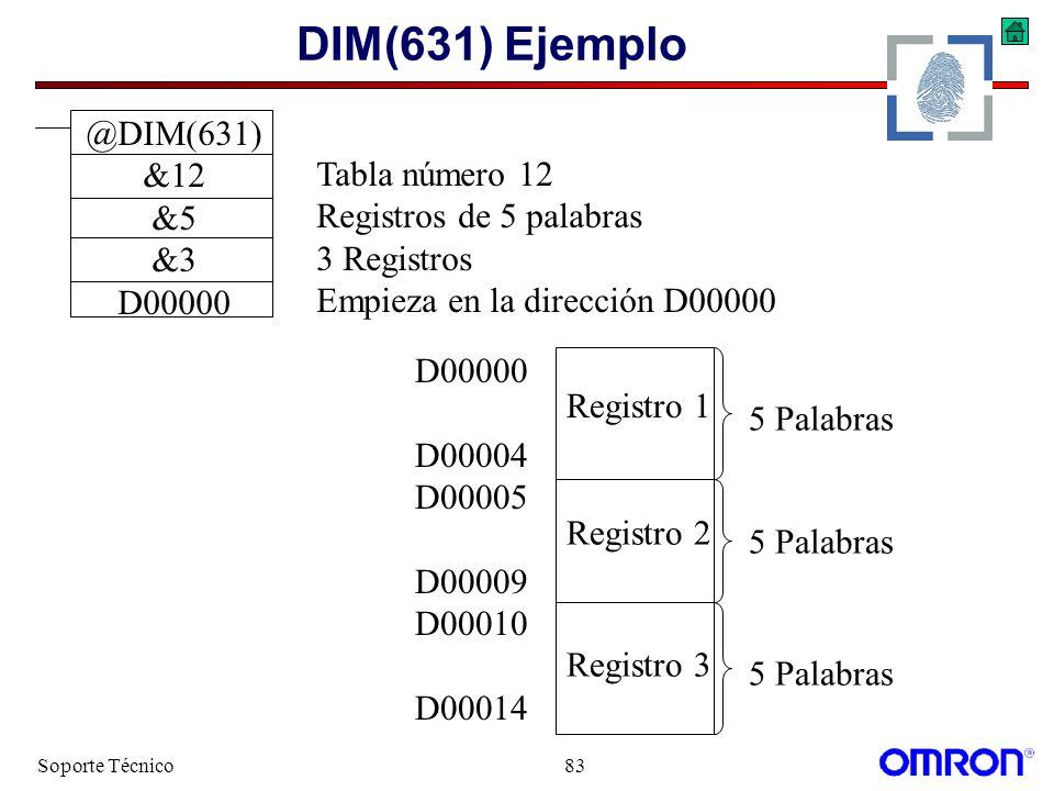DIM(631) Ejemplo @DIM(631) &12 &5 Tabla número 12 &3