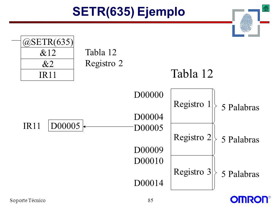SETR(635) Ejemplo Tabla 12 @SETR(635) &12 &2 Tabla 12 IR11 Registro 2
