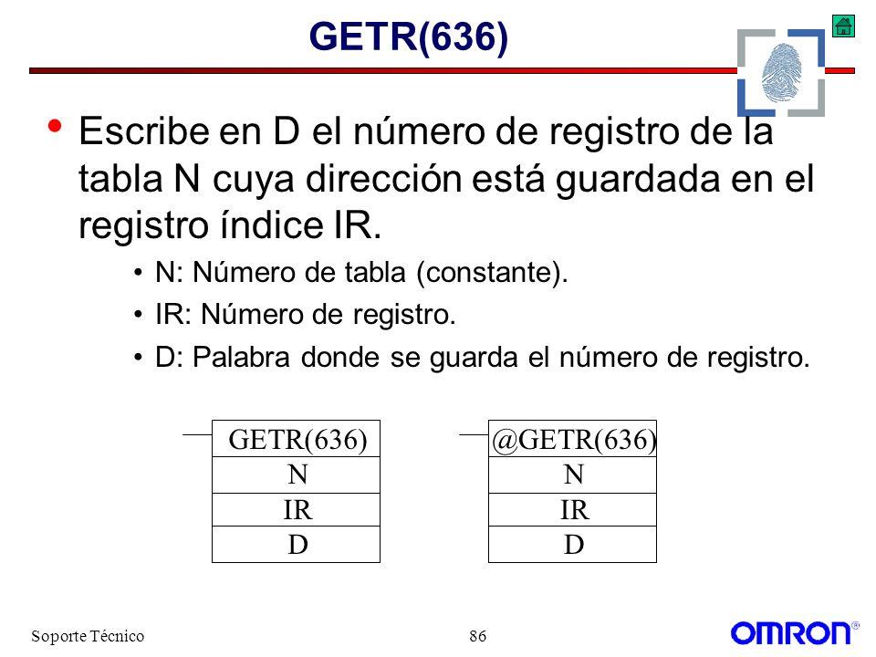 GETR(636) Escribe en D el número de registro de la tabla N cuya dirección está guardada en el registro índice IR.