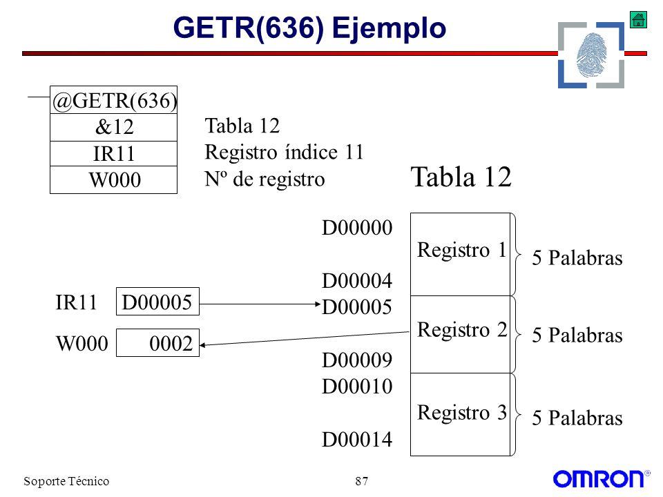GETR(636) Ejemplo Tabla 12 @GETR(636) &12 IR11 Tabla 12 W000