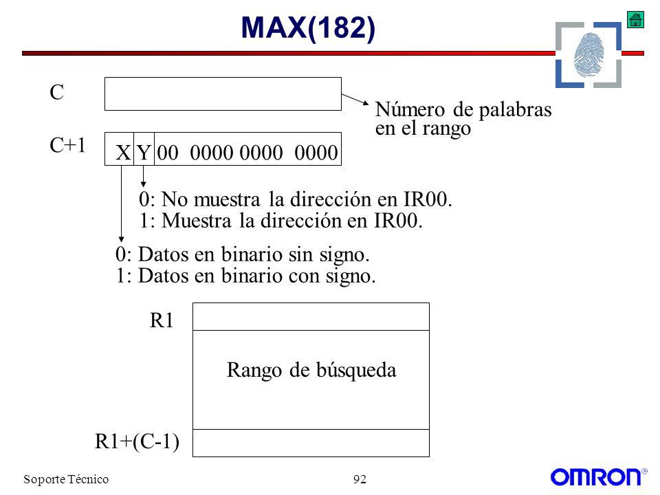 MAX(182) C C+1 Número de palabras en el rango X Y 00 0000 0000 0000