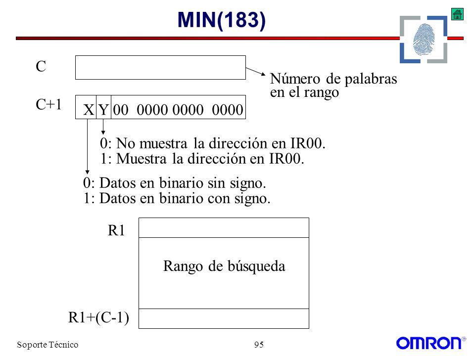 MIN(183) C C+1 Número de palabras en el rango X Y 00 0000 0000 0000