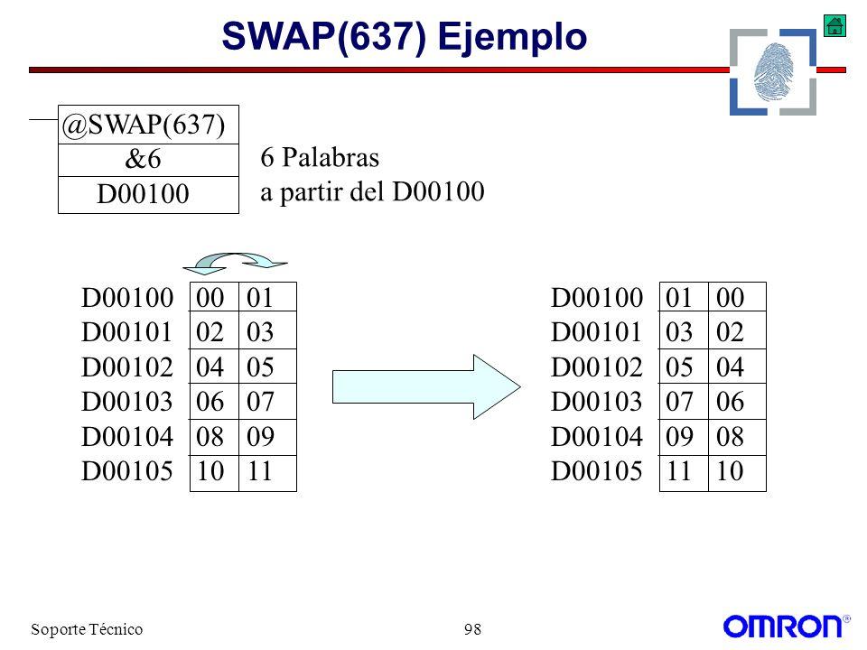 SWAP(637) Ejemplo @SWAP(637) &6 D00100 6 Palabras a partir del D00100