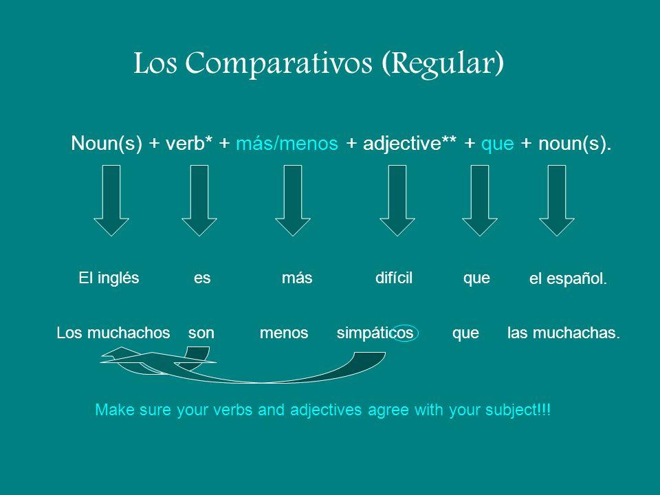 Noun(s) + verb* + más/menos + adjective** + que + noun(s).