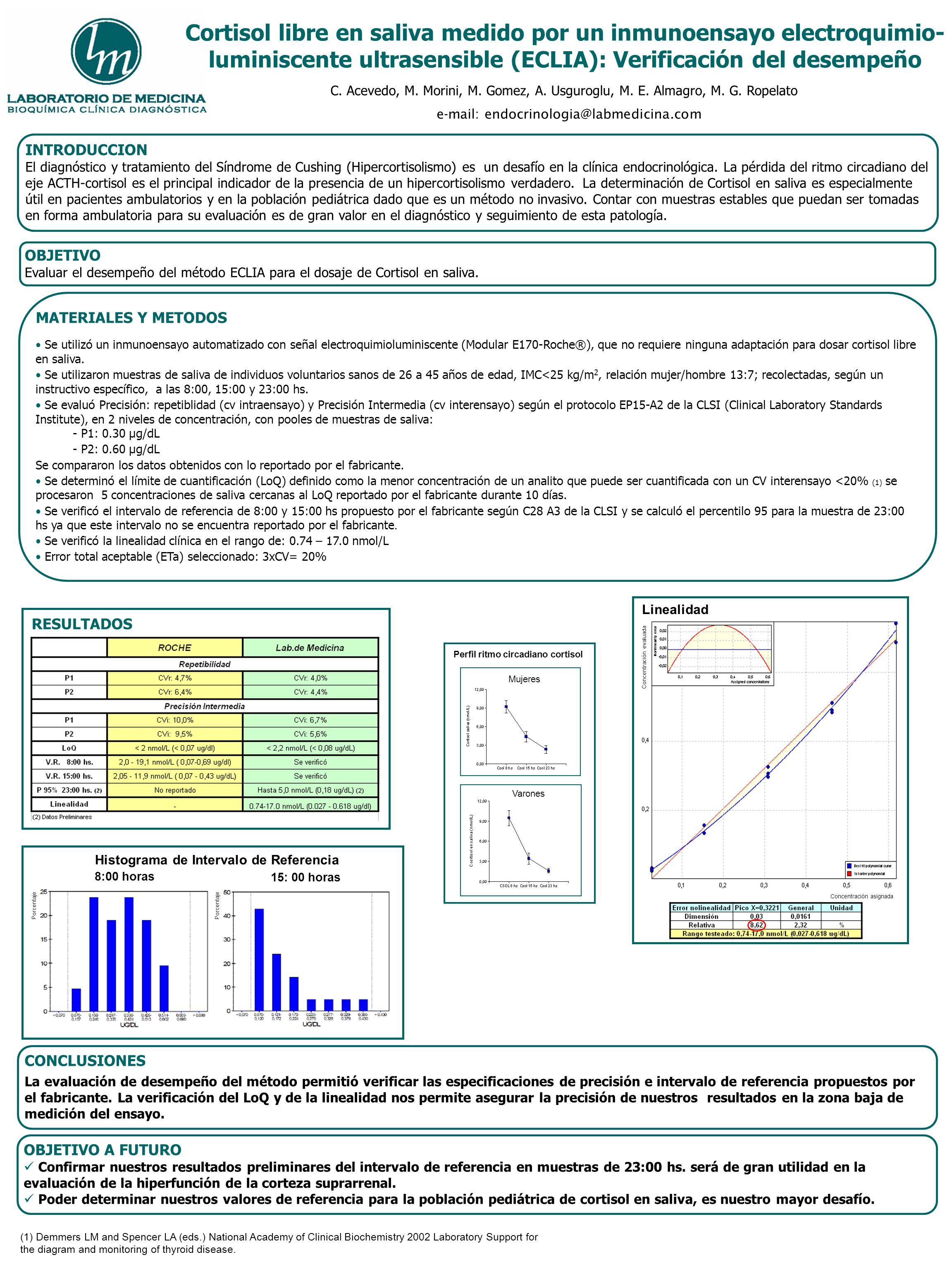 e-mail: endocrinologia@labmedicina.com